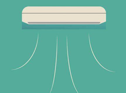split air condition
